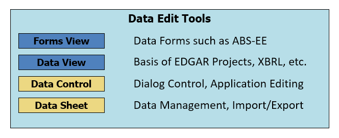 Hierarchy of Data Controls in Legato